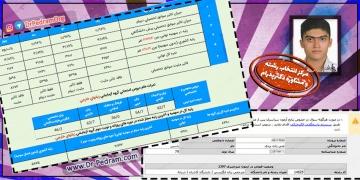 یاسین غنیزاده - رتبه 2381 کنکور 97 | رشته زبانهای خارجی