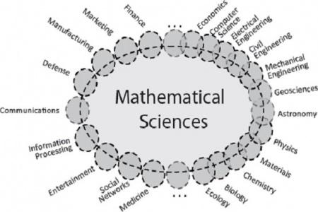 زیرگروه ریاضی در کنکور سراسری